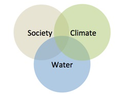 Society, Climate, Water